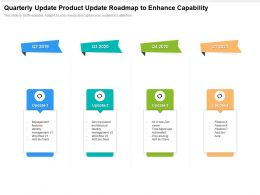 Quarterly Update Product Update Roadmap To Enhance Capability