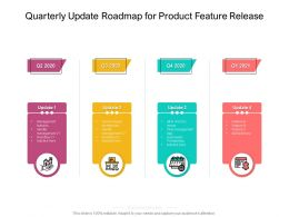 Quarterly Update Roadmap For Product Feature Release