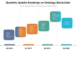 Quarterly Update Roadmap On Ontology Blockchain