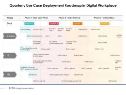 Quarterly Use Case Deployment Roadmap In Digital Workplace