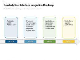 Quarterly User Interface Integration Roadmap