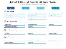 Quarterly UX Research Roadmap With Sprint Planning