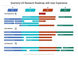 Quarterly UX Research Roadmap With User Experience