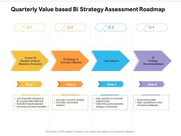 Quarterly Value Based Bi Strategy Assessment Roadmap
