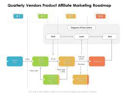 Quarterly Vendors Product Affiliate Marketing Roadmap