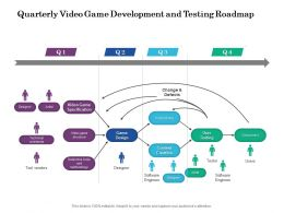 Quarterly Video Game Development And Testing Roadmap