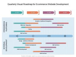 Quarterly Visual Roadmap For Ecommerce Website Development