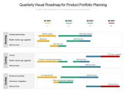 Quarterly Visual Roadmap For Product Portfolio Planning