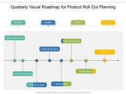 Quarterly Visual Roadmap For Product Roll Out Planning