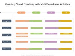 Quarterly Visual Roadmap With Multi Department Activities