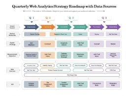 Quarterly Web Analytics Strategy Roadmap With Data Sources