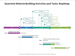 Quarterly Website Building Activities And Tasks Roadmap