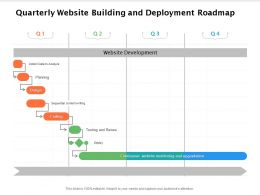 Quarterly Website Building And Deployment Roadmap