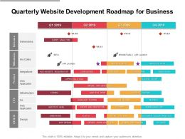 Quarterly Website Development Roadmap For Business