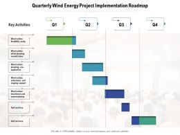 Quarterly Wind Energy Project Implementation Roadmap