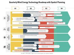 Quarterly Wind Energy Technology Roadmap With Spatial Planning