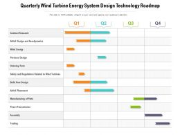 Quarterly Wind Turbine Energy System Design Technology Roadmap
