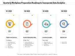Quarterly Workplace Preparation Roadmap To Incorporate Data Analytics