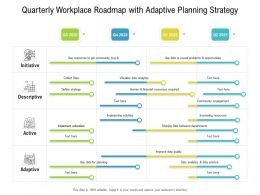 Quarterly Workplace Roadmap With Adaptive Planning Strategy