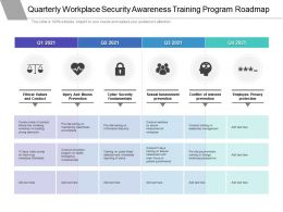 Quarterly Workplace Security Awareness Training Program Roadmap