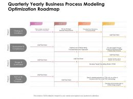 Quarterly Yearly Business Process Modeling Optimization Roadmap