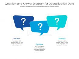 Question And Answer Diagram For Deduplication Data Infographic Template