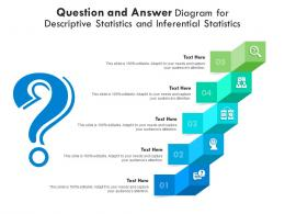 Question And Answer Diagram For Descriptive Statistics And Inferential Statistics Infographic Template