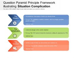 Question Pyramid Principle Framework Illustrating Situation Complication