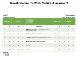 Questionnaire For Work Culture Assessment
