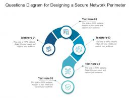 Questions Diagram For Designing A Secure Network Perimeter Infographic Template
