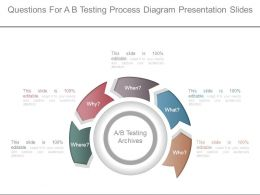 Questions For A B Testing Process Diagram Presentation Slides