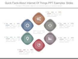 Quick Facts About Internet Of Things Ppt Examples Slides