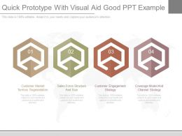 Quick Prototype With Visual Aid Good Ppt Example