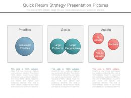 Quick Return Strategy Presentation Pictures