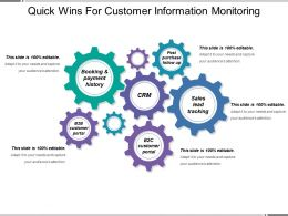 Quick Wins For Customer Information Monitoring