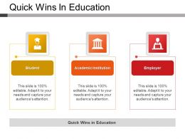 Quick Wins In Education Powerpoint Templates
