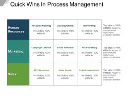 Quick Wins In Process Management Powerpoint Themes