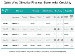 Quick Wins Objective Financial Stakeholder Credibility