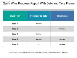 Quick Wins Progress Report With Date And Time Frame