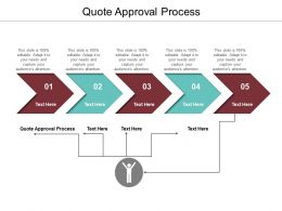 Quote Approval Process Ppt Powerpoint Presentation Model Shapes Cpb