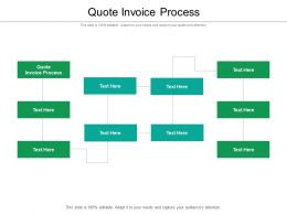 Quote Invoice Process Ppt Powerpoint Presentation Styles Topics Cpb