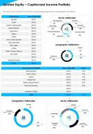 Quoted Equity Capital And Income Portfolio Presentation Report Infographic PPT PDF Document