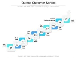 Quotes Customer Service Ppt Powerpoint Presentation Good Cpb