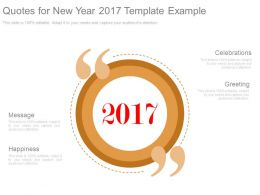 Quotes For New Year 2017 Template Example