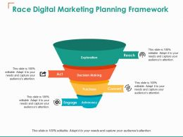 Race Digital Marketing Planning Framework Decision Making Purchase