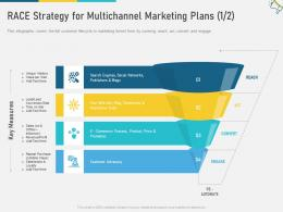 RACE Strategy For Multichannel Marketing Plans Interactive W14 Ppt Guidelines