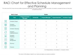 RACI Chart For Effective Schedule Management And Planning