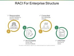 There are many benefits of using RACI project management template to help your business succeed.  Here is our RACI for enterprise structure PPT slide template to keep everyone in your organization on the same page. A RACI project management software is an excellent tool for managers and supervisors to use.  It allows them to assign different tasks to different team members. By incorporating our RACI Presentation visual, you can track the workload of each person of your team. You can also reward those employees which are working on multiple tasks at a time. Our RACI for enterprise structure PowerPoint slideshow ensures that the right employees are held accountable for any decision they make. We also have other very creatively designed RACI for enterprise PPT designs which can be beneficial for your business presentations and attract the attention of your audience. Browse through our library of slide graphics and make wonderful slides. There are many benefits of using RACI project management template to help your business succeed.  Here is our RACI for enterprise structure PPT slide template to keep everyone in your organization on the same page. A RACI project management software is an excellent tool for managers and supervisors to use.  It allows them to assign different tasks to different team members. By incorporating our RACI Presentation visual, you can track the workload of each person of your team. You can also reward those employees which are working on multiple tasks at a time. Our RACI for enterprise structure PowerPoint slideshow ensures that the right employees are held accountable for any decision they make. We also have other very creatively designed RACI for enterprise PPT designs which can be beneficial for your business presentations and attract the attention of your audience. Browse through our library of slide graphics and make wonderful slides.