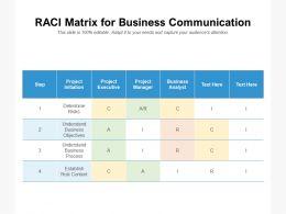 RACI Matrix For Business Communication