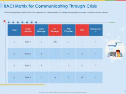 Raci Matrix For Communicating Through Crisis Initiation Ppt Presentation Graphics
